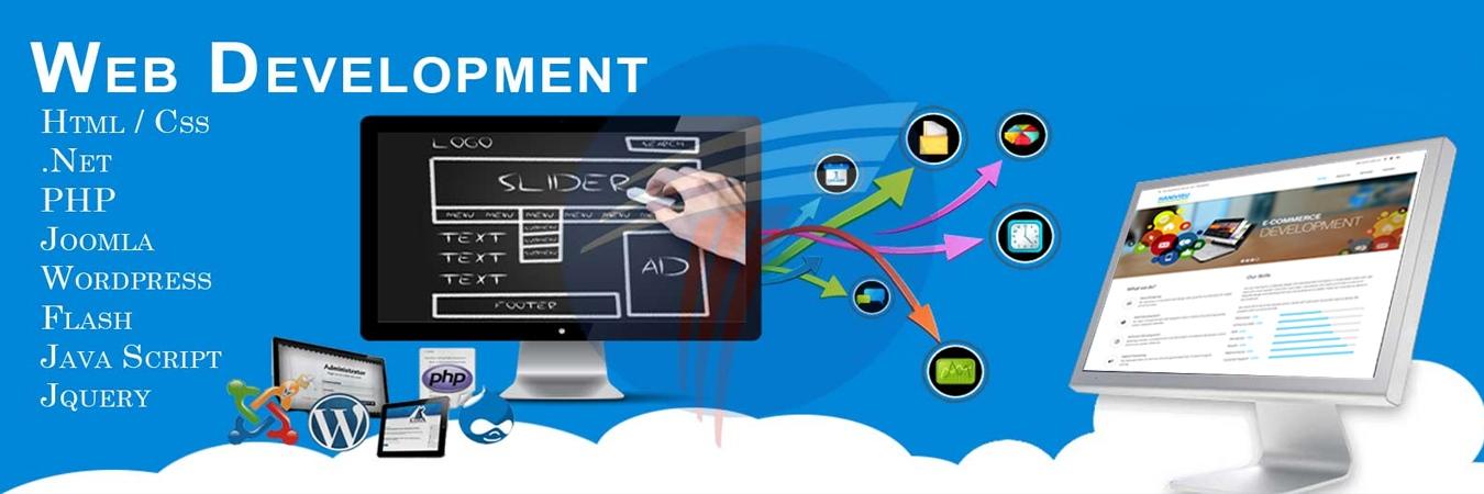Web Development Company in Hyderabad